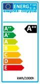 EU-Ecolabel Lampen A++