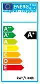 EU-Ecolabel Lampen A+